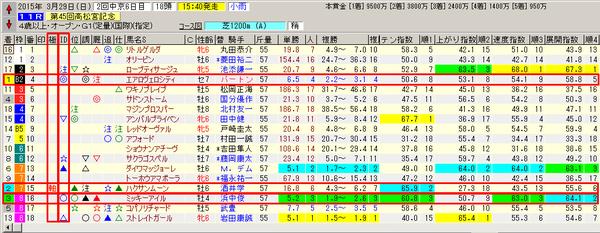 15大阪杯01
