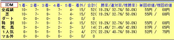 15大阪杯09