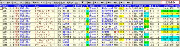 15大阪杯07