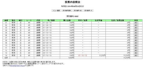 8月23日新潟4R_IPAT