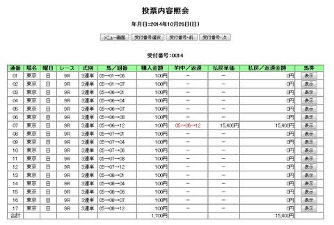IPAT20141026_東京09R
