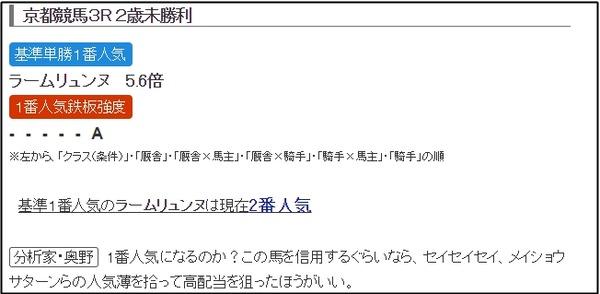 京都3R_1番人気直前診断