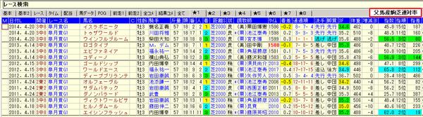 15皐月賞08
