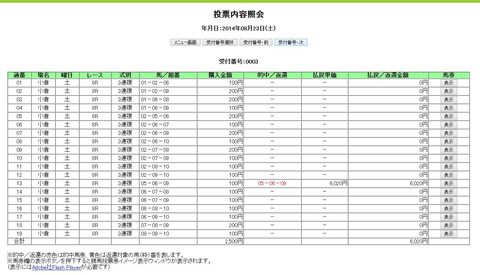 8月23日小倉8R_IPAT