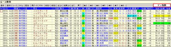 15皐月賞02