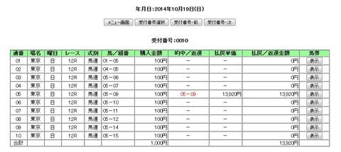 IPAT_20141019東京12R