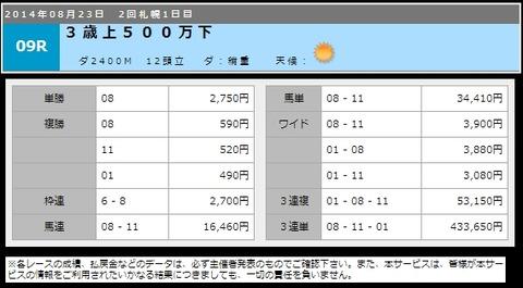 8月23日札幌9R_払戻