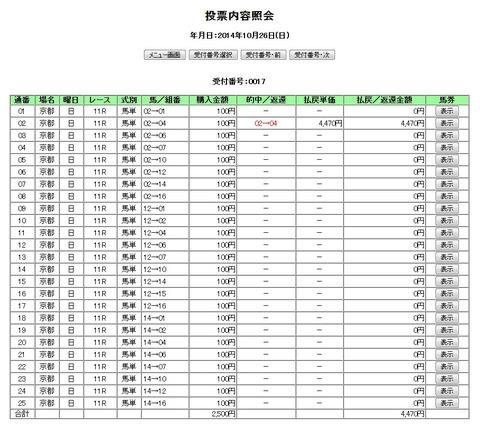 IPAT20141026_京都11R