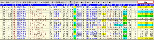 15大阪杯02