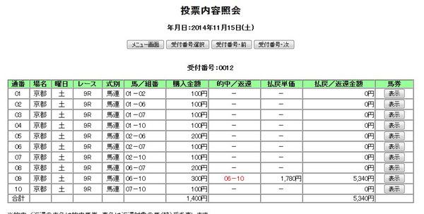 IPAT_20141115京都09R