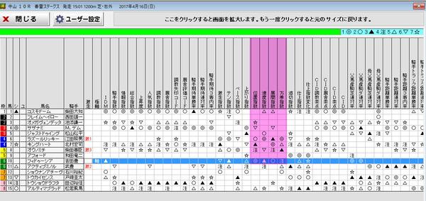 春雷S2017年_バケモンデータ