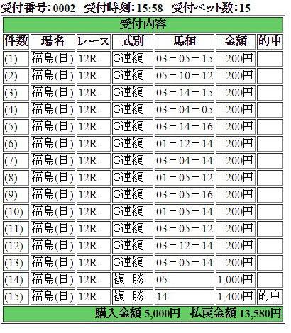 141109福島12R