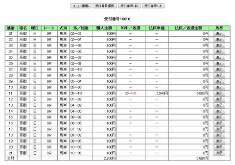 IPAT_20141019京都9R