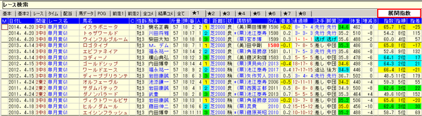 15皐月賞07