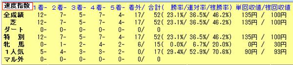 15大阪杯14