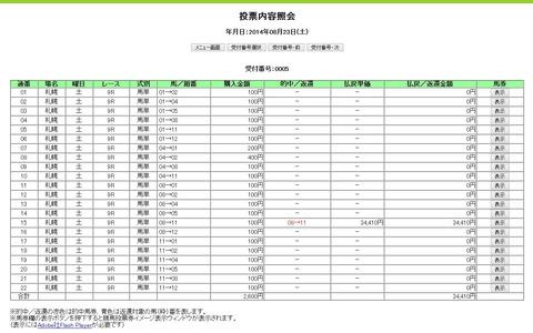 8月23日札幌9R_IPAT
