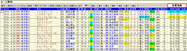 15皐月賞05