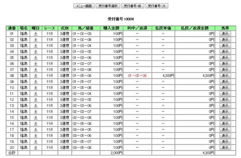 IPAT_20141018福島11R