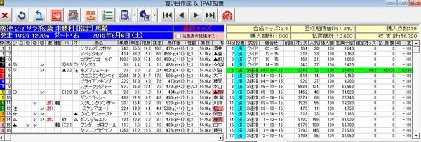 阪神2R1