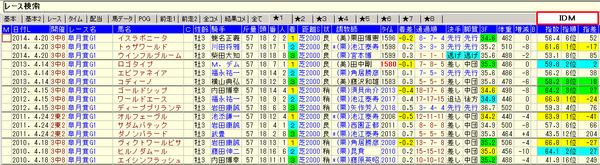 15皐月賞01