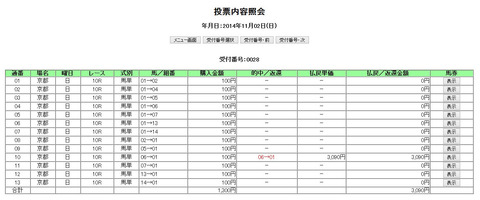 PAT20141102_京都10R