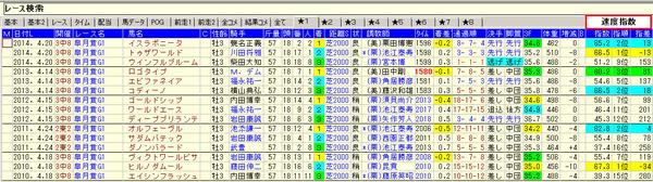 15皐月賞06