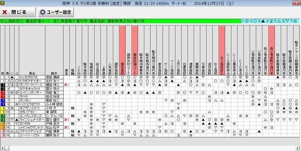 阪神3R設定