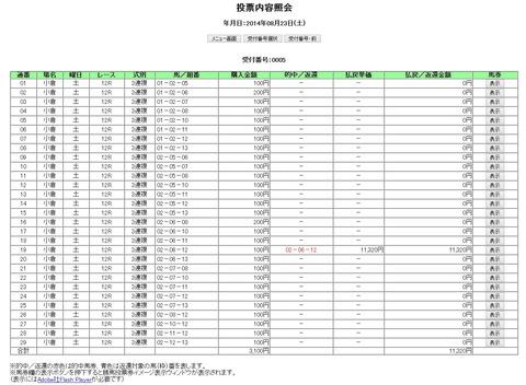 8月23日小倉12R_IPAT