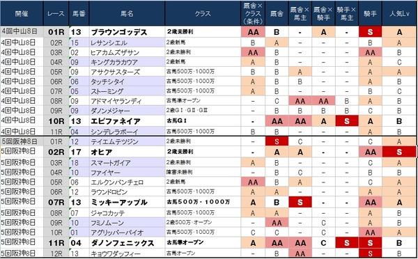 鉄板強度表20141228