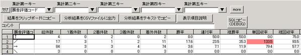 GGA_マイルCS集計結果