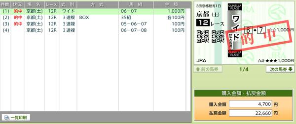 京都12R的中馬券