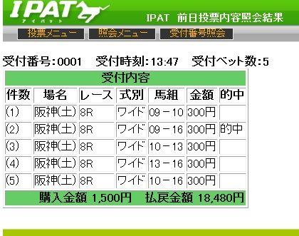 3月8日阪神8R買い目