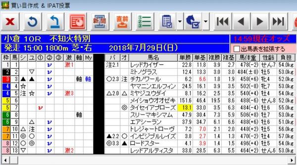 バケモン_オッズ小倉10R