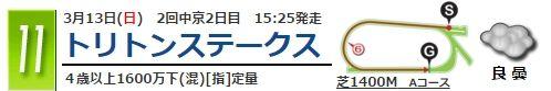 日曜中京11Rタイトル