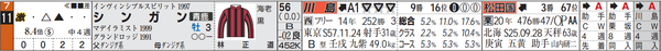 阪神11R11番