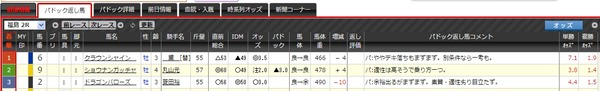 福島2R結果