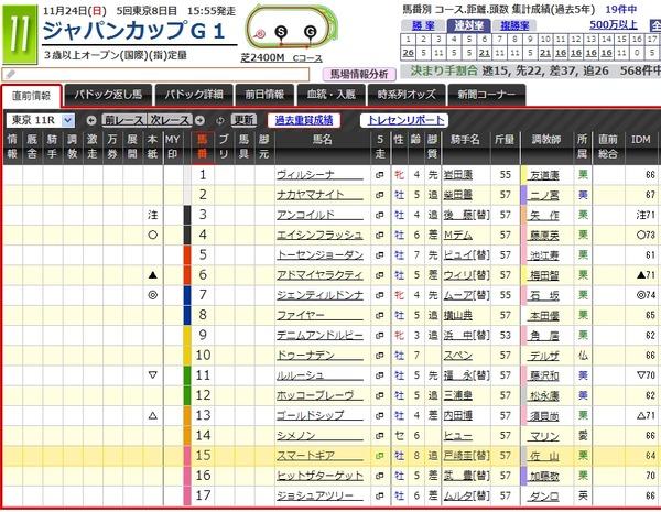 ジャパンカップ2013