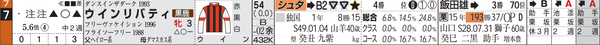 阪神9R7番