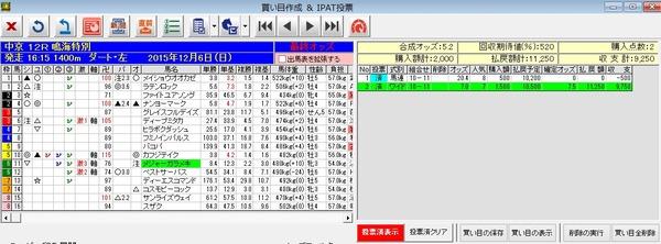 バケモン_中京12R