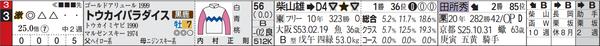阪神11R3番