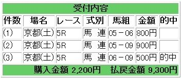 京都5R -馬券