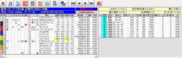 バケモン阪神3R