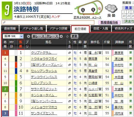 日曜阪神9R出馬表