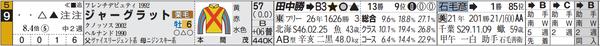 中山12R9番