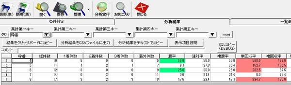 中京芝1200mのGGA設定_結果