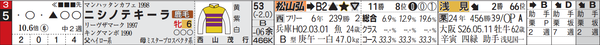 中山9R5番