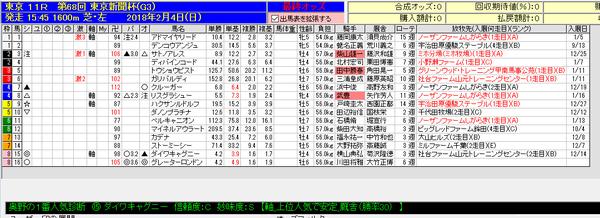 バケモン DE ヒット! 2月4日(日)の的中報告