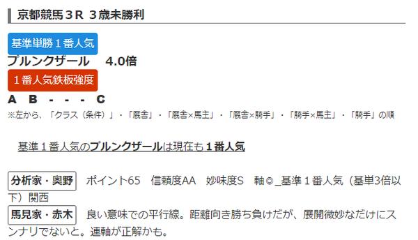 ブログ1番人気サンプル