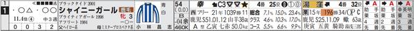 阪神11R1番