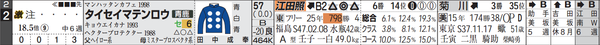中山9R2番